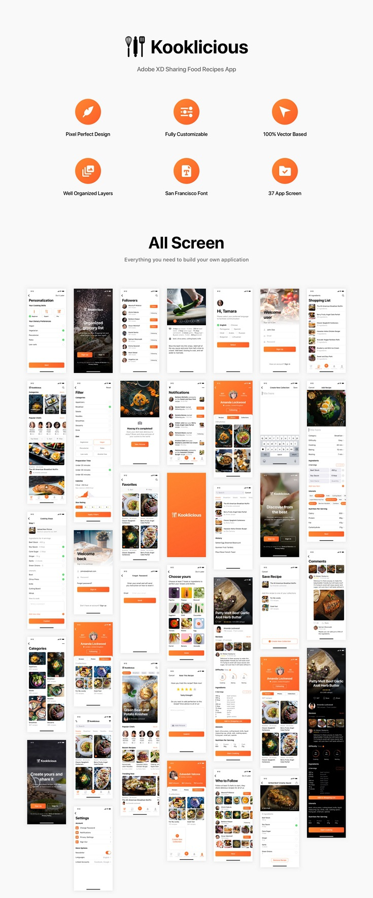 Sharing Food Recipes App template