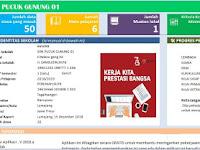 Aplikasi Raport K13 Kelas 1-6 Revisi