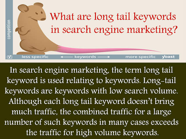 what are long tail keyword in search engine marketing?