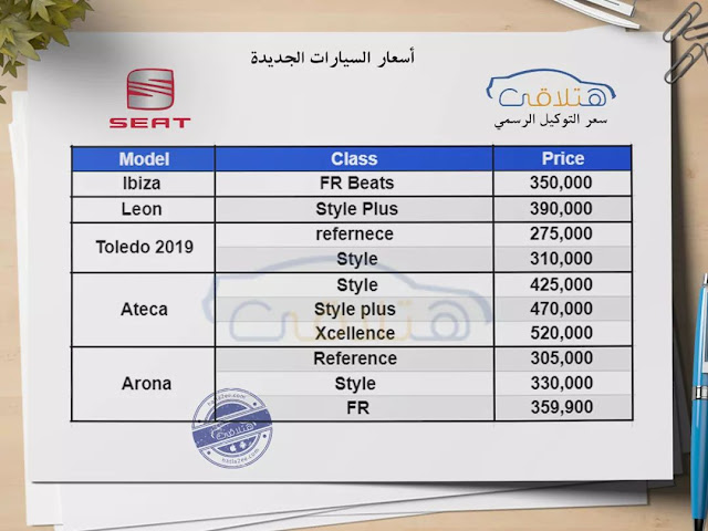 SEAT Prices in Egypt
