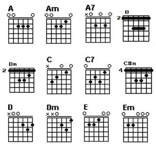 12 kunci gitar dengan caraku jodie - arsy