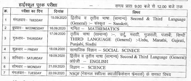 Madhya Pradesh 10th Class Supplementary Exam Time Table 2020