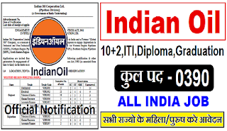 IOCL Recruitment 2018 – Apply Online for 390 Trade & Technician Apprentice Posts