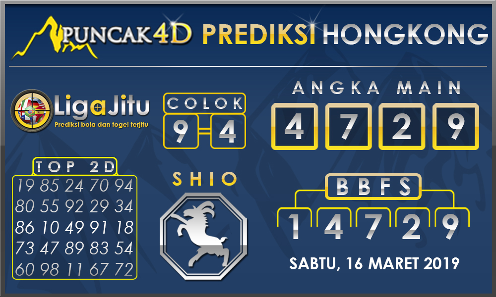 PREDIKSI TOGEL HONGKONG PUNCAK4D 16 MARET 2019