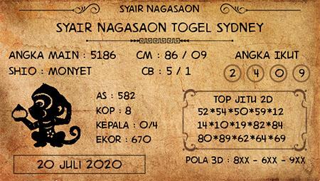 Nagasaon Sydney Senin 20 Juli 2020
