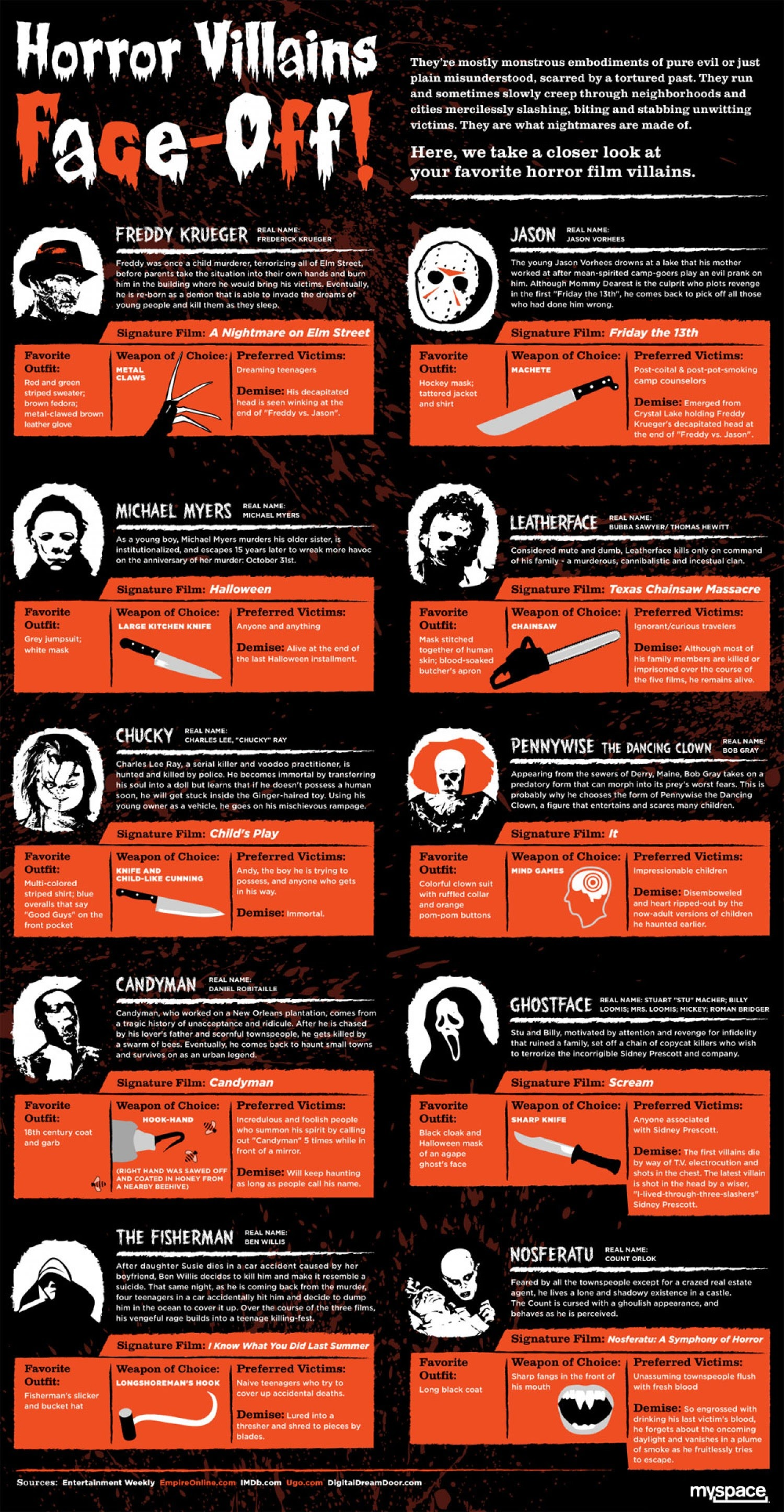 Horror Villains Face-Off #infographic