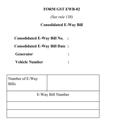 snapgst how to generate e way bill provisions and formats of e