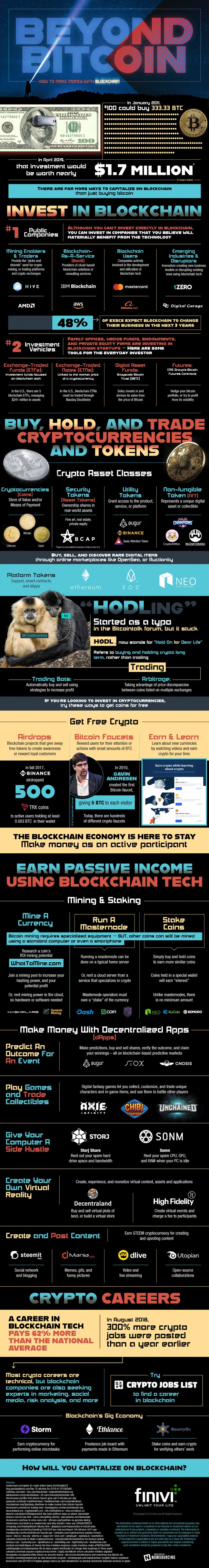 How To Make Money With Blockchain #infographic