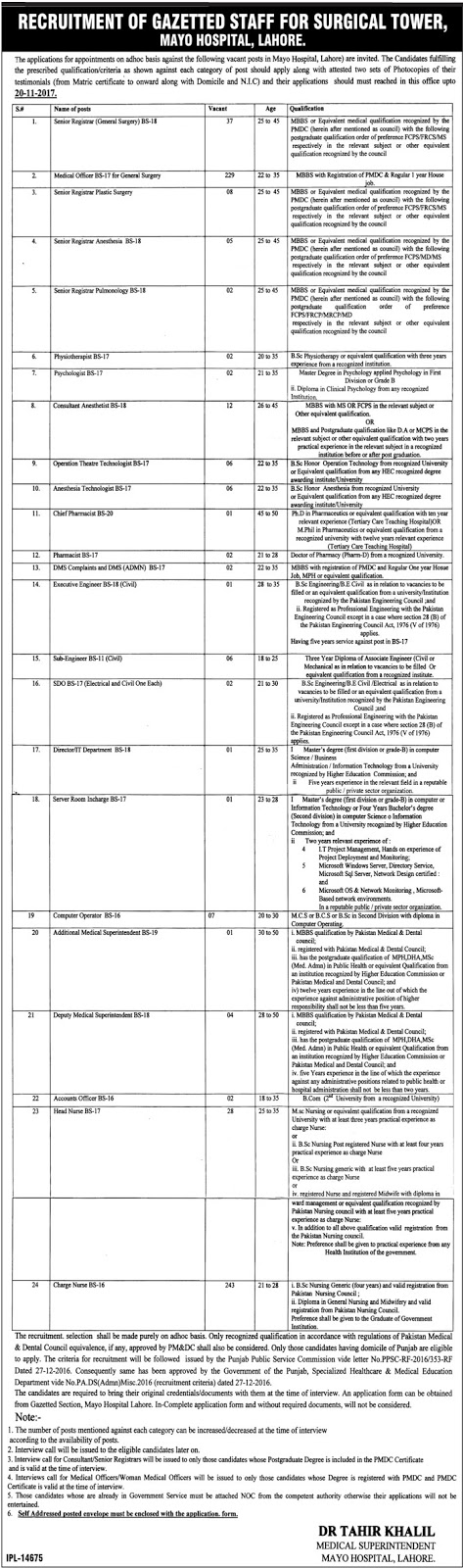 Mayo Hospital Lahore Jobs 2017