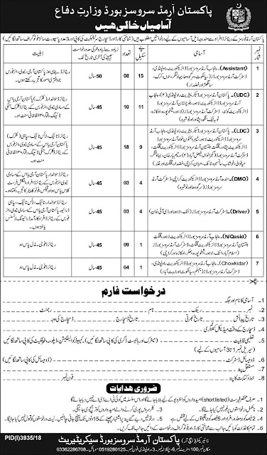 Pakistan Armed Services Board Jobs 2019 Ministry of Defence