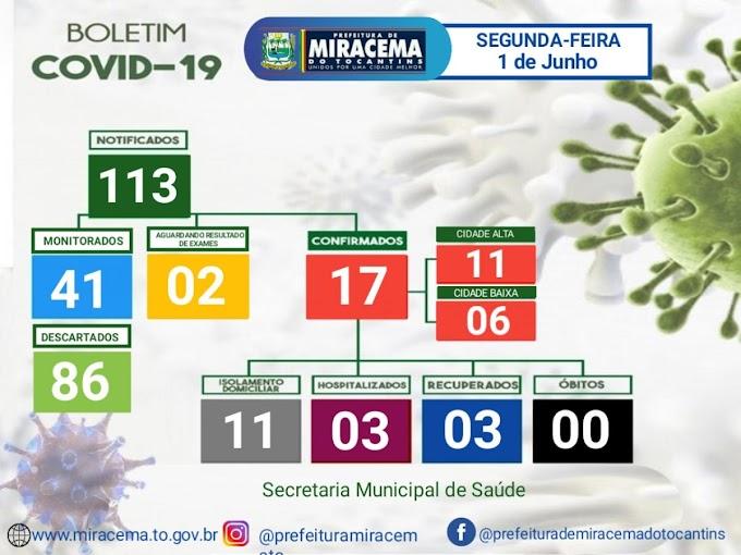 Miracema registra 01 novo caso de covid-19, confira Boletim Epidemiológico desta segunda-feira, 1º de junho