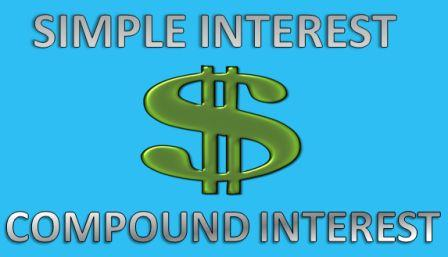 All Formula of simple and compound interest