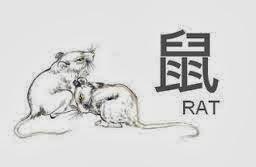 """""""Ramalan-shio-Tikus"""""""