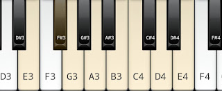 Natural Minor Scale on key E