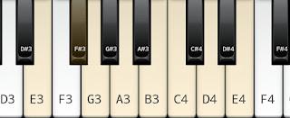 Natural Minor Scale on key E