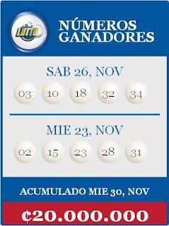 lotto-costa-rica-resumen-semanal-23-al-26-noviembre-2016
