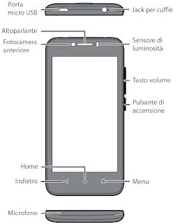 Huawei Y5 (II) e consumo eccessivo batteria: le possibili cause e soluzioni