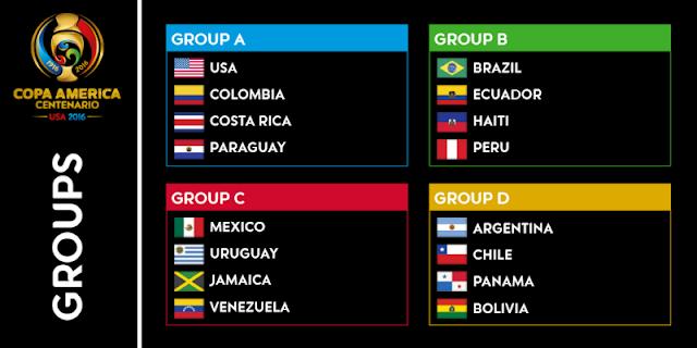 Video Gol – Hasil Pertandingan Copa America Argentina vs Chili, cuplikan live skor hari ini , Selasa 7 Juni 2016 di YouTube