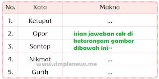 makna kata 1. ketupat 2. opor 3. santap 4. Nikmat 5. Gurih www.simplenews.me