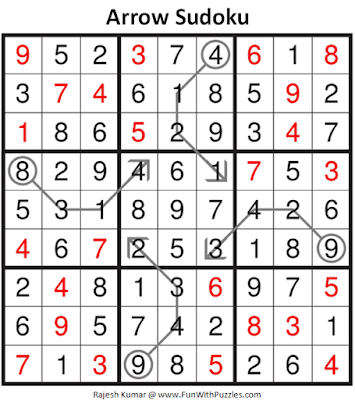 Answer of Arrow Sudoku Puzzle (Fun With Sudoku #383)
