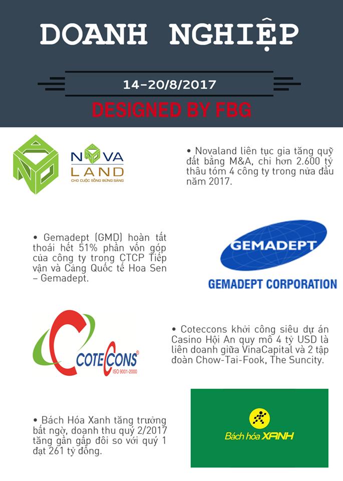 Toàn Cảnh Kinh Tế Tuần 4 - Tháng 08/2017