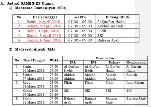 Jadwal UAMBN-KP 2018