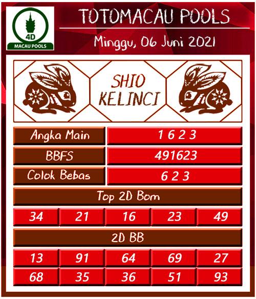 Prediksi Togel Jitu Toto Macau Pools 06 Juni 2021