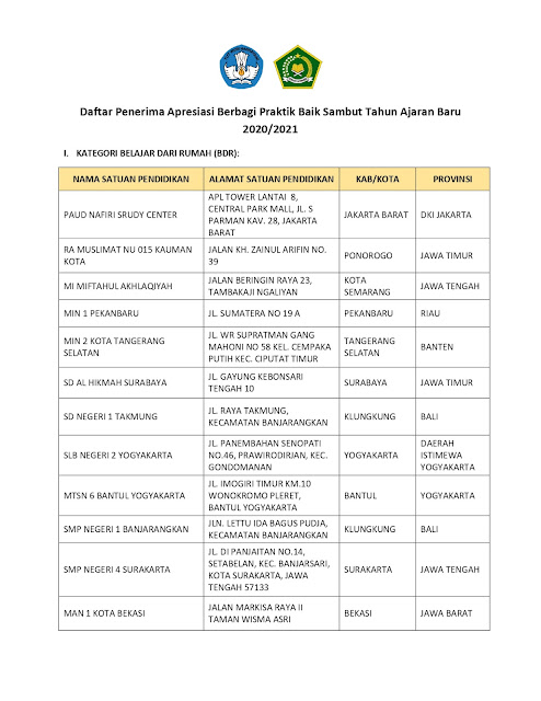 daftar penerima apresiasi berbagi praktik baik sambut ajaran tahun baru 2020/2021 kategori belajar dari rumah (bdr) tomatalikuang.com