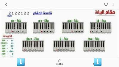 أسماء المقامات الموسيقية؟ ماهو المقام الموسيقي؟ وماهي أسماء المقامات الموسيقية الأساسية منها والفرعية؟