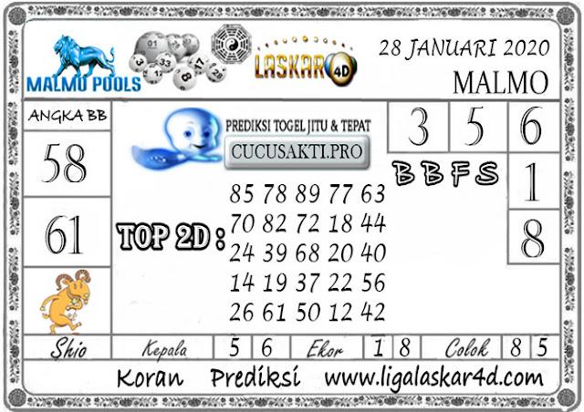Prediksi Togel MALMO LASKAR4D 28 JANUARI 2020