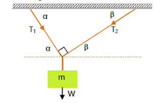 Hukum Newton gambar 1