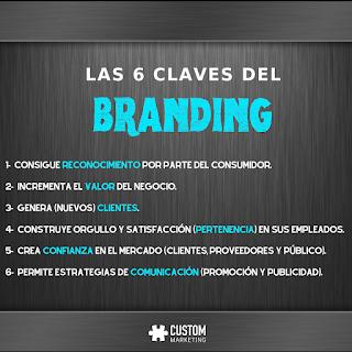 claves de branding