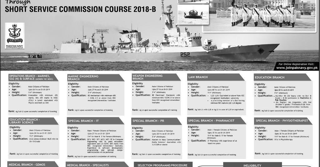 Pak Navy Jobs December 2018 Short Service Commission Course