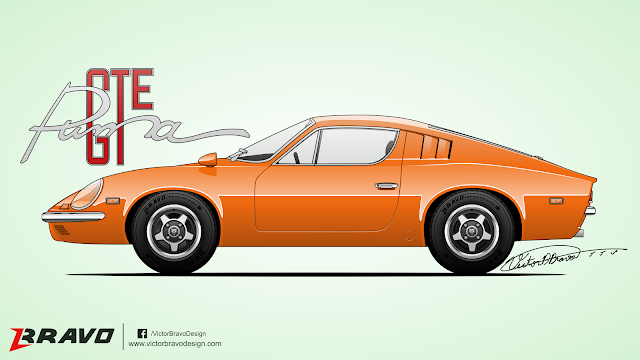 Imagem mostrando o desenho do Puma GTE 1972