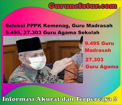 Seleksi PPPK Kemenag, Guru Madrasah 9.495, 27.303 Guru Agama Sekolah
