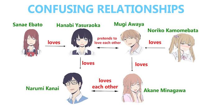 Confusing_Relationships_Kuzu_No_Honkai