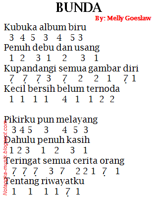 Not Angka Pianika Lagu Bunda - Melly Goeslaw
