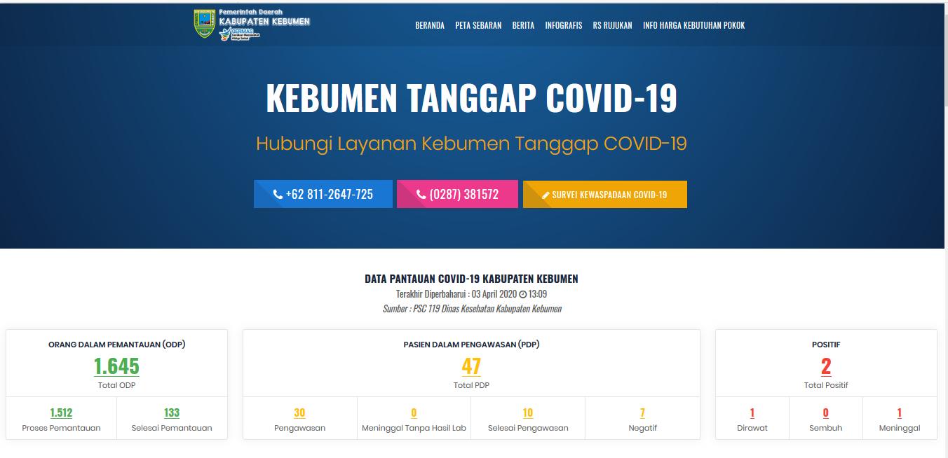 50 Anggota DPRD Kebumen Terima Bantuan Handsprayer dan Disinfektan
