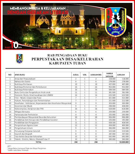 Contoh RAB Pengadaan Buku Perpustakaan Desa Kabupaten Tuban Provinsi Jawa Timur Paket 10 Juta