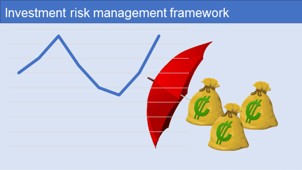 The best way to reduce investment risk