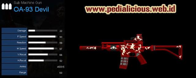 Detail Statistik OA-93 Devil