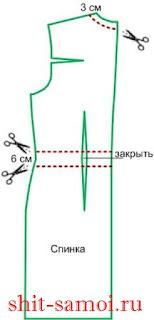 моделирование горловины спинки