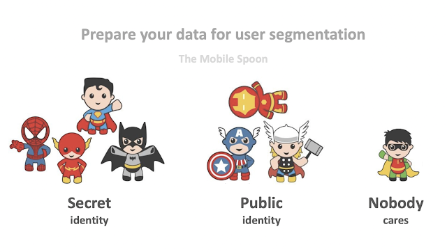 How to prepare your data for user segmentation - collecting user behavioral data