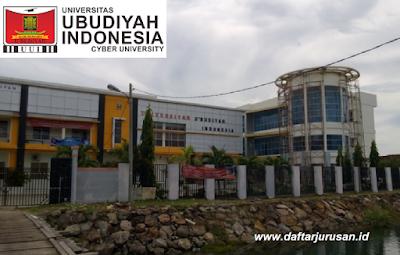 Daftar Fakultas dan Program Studi UUI Universitas UBudiyah Indonesia Aceh