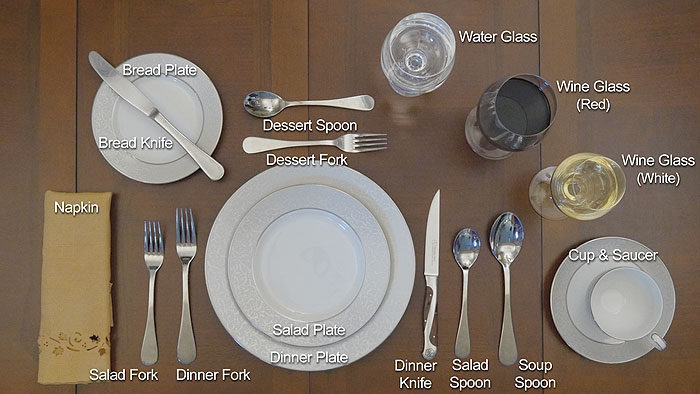 Food Hunters Guide To Cuisine How To Properly Set A Holiday Table - How to set up a dinner table properly