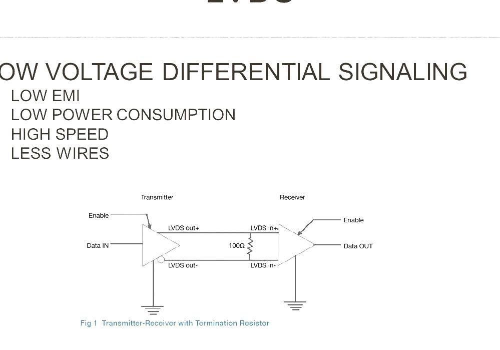 Low-voltage Differential Signaling - Lvds Lcd
