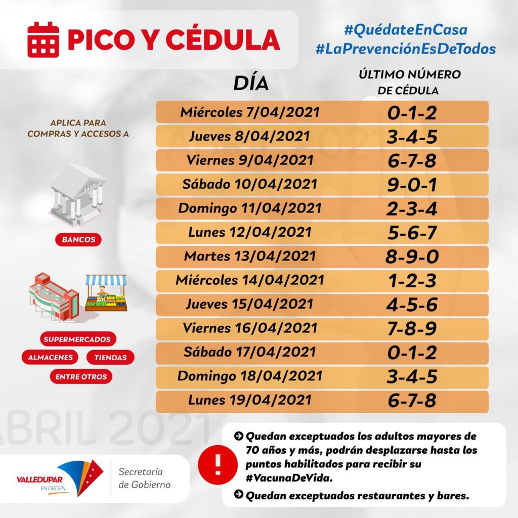 hoyennoticia.com, Pico y cédula en Valledupar