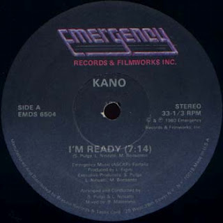 New Funk Classic Master: August 2012