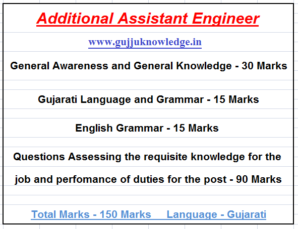 latest syllabus of GPSSB Additional Assistant Engineer.