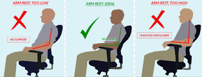 Office Posture Habits